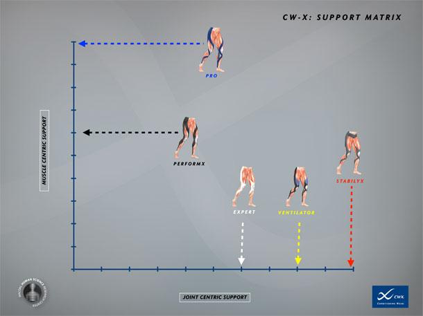 support-matrix